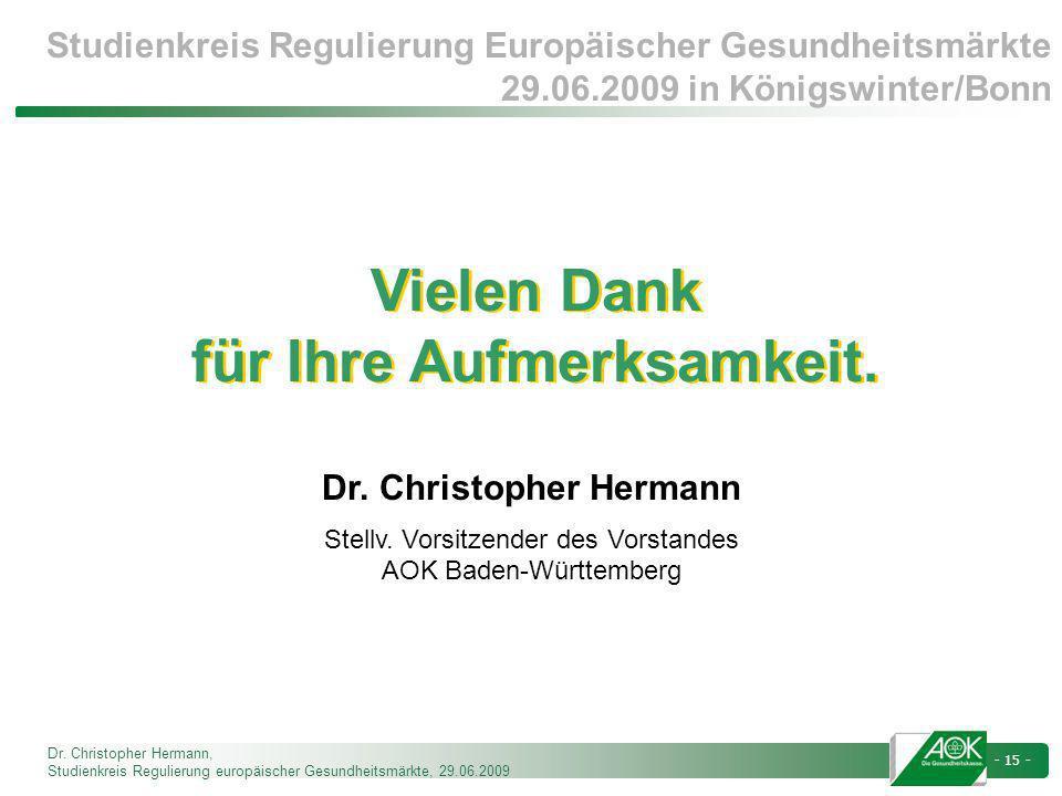für Ihre Aufmerksamkeit. Dr. Christopher Hermann