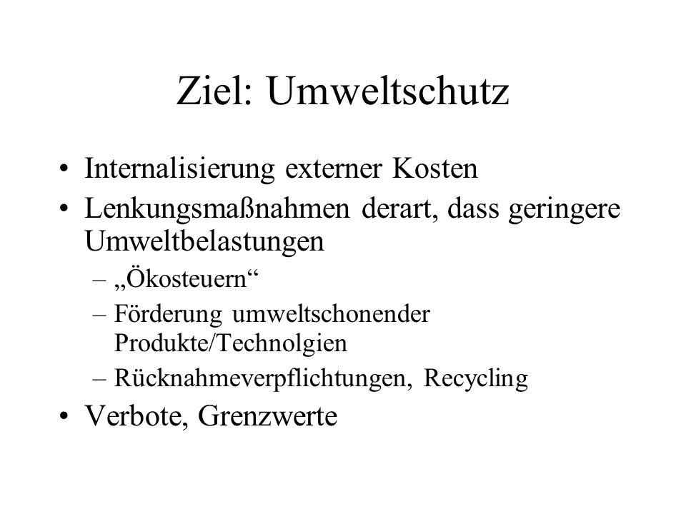 Ziel: Umweltschutz Internalisierung externer Kosten