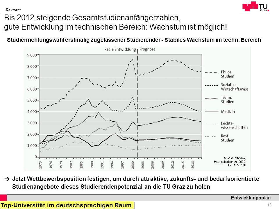 Bis 2012 steigende Gesamtstudienanfängerzahlen, gute Entwicklung im technischen Bereich: Wachstum ist möglich!