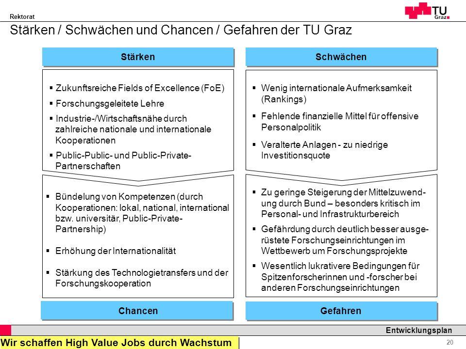Stärken / Schwächen und Chancen / Gefahren der TU Graz