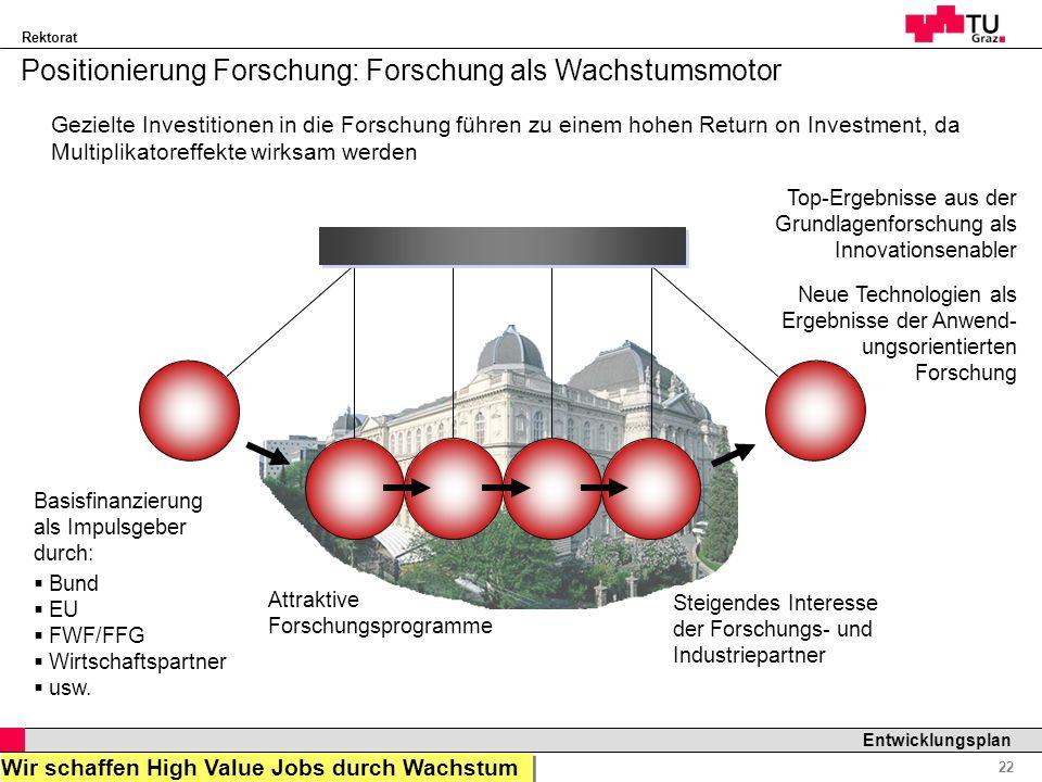 Positionierung Forschung: Forschung als Wachstumsmotor