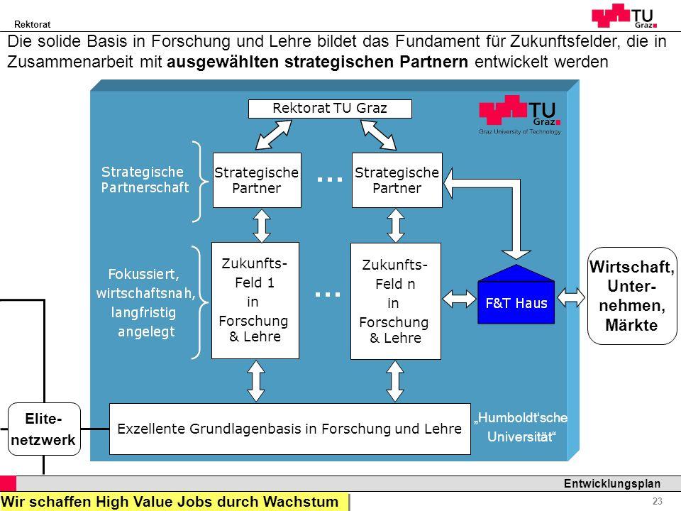 Exzellente Grundlagenbasis in Forschung und Lehre