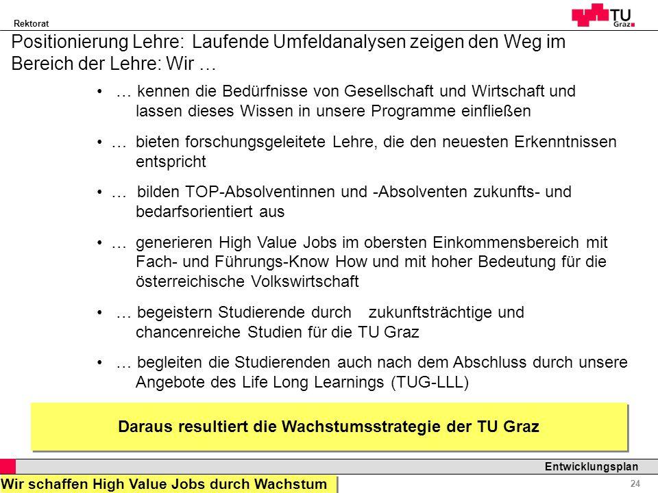 Daraus resultiert die Wachstumsstrategie der TU Graz