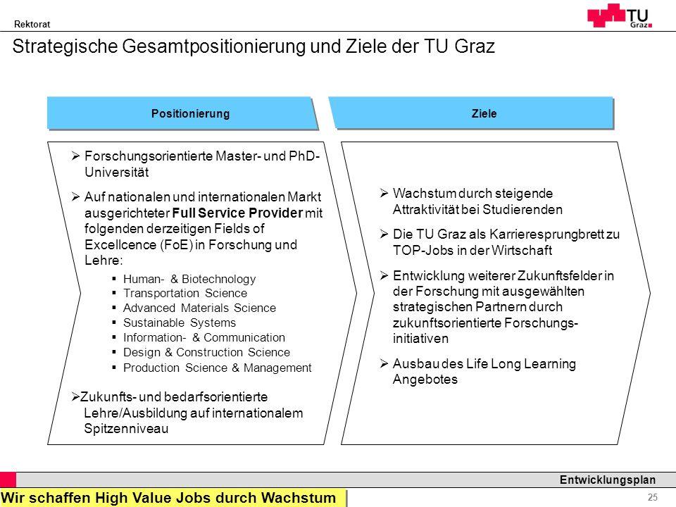 Strategische Gesamtpositionierung und Ziele der TU Graz