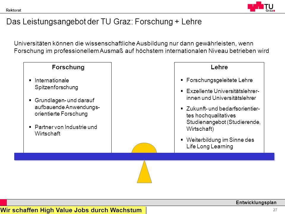 Das Leistungsangebot der TU Graz: Forschung + Lehre