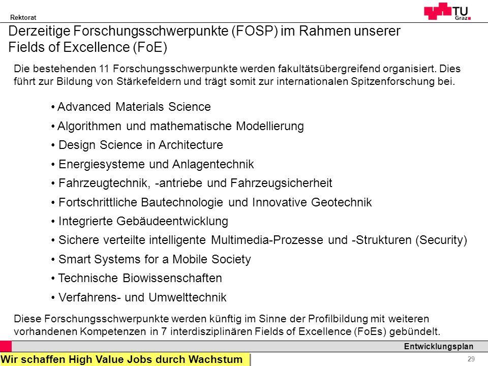 Derzeitige Forschungsschwerpunkte (FOSP) im Rahmen unserer Fields of Excellence (FoE)