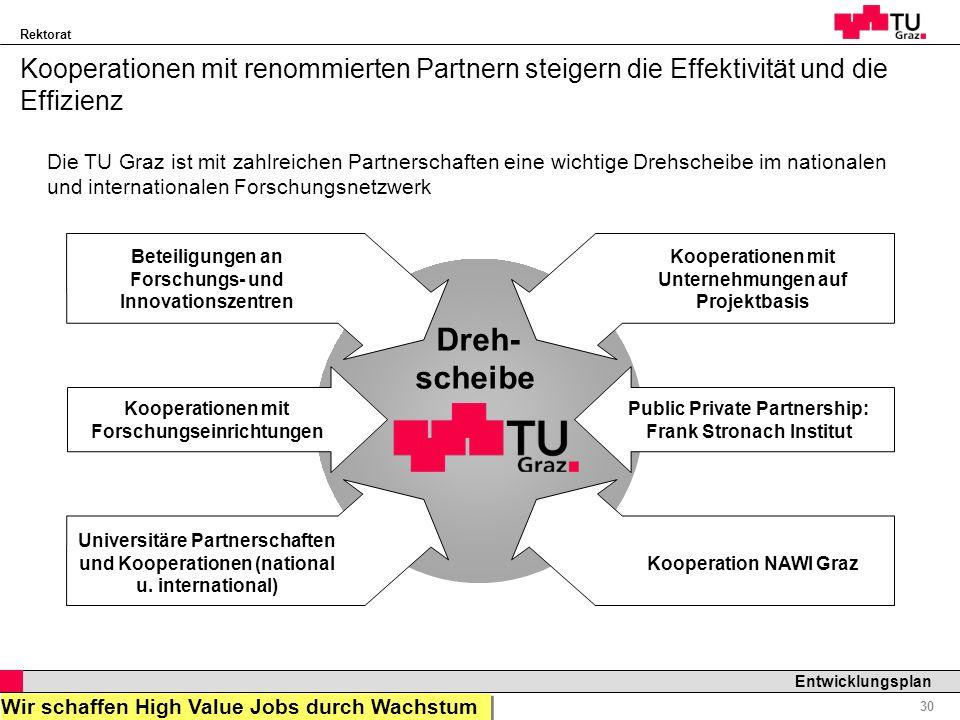 Kooperationen mit renommierten Partnern steigern die Effektivität und die Effizienz