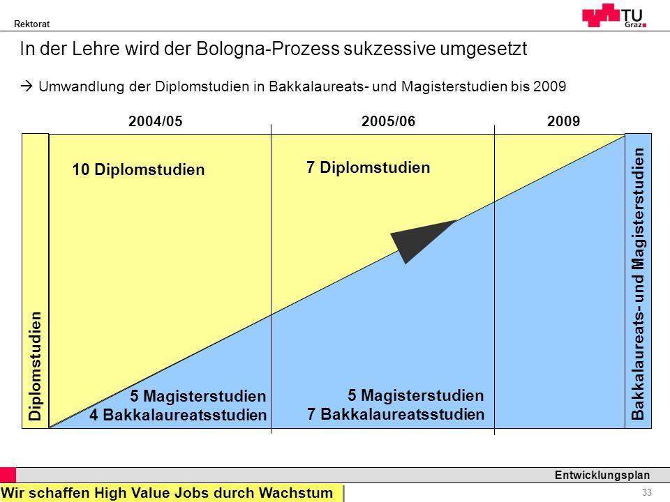 In der Lehre wird der Bologna-Prozess sukzessive umgesetzt