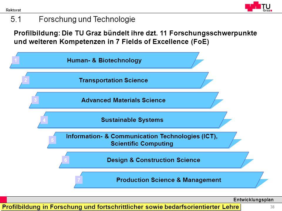 5.1 Forschung und Technologie