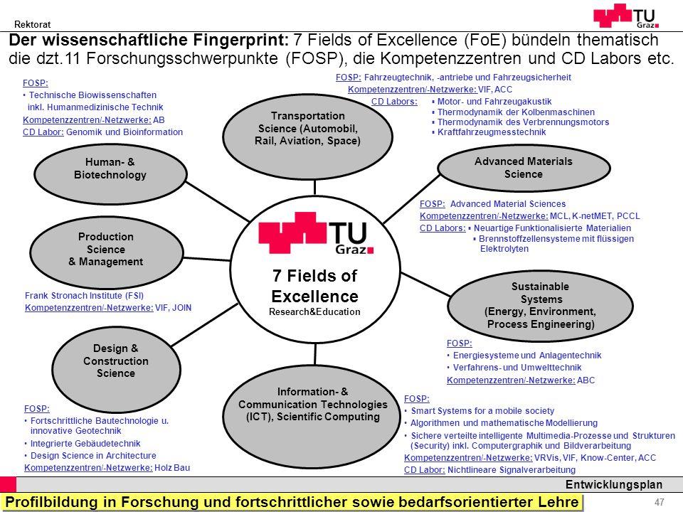 Der wissenschaftliche Fingerprint: 7 Fields of Excellence (FoE) bündeln thematisch die dzt.11 Forschungsschwerpunkte (FOSP), die Kompetenzzentren und CD Labors etc.
