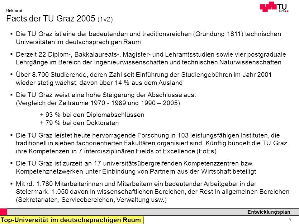 Facts der TU Graz 2005 (1v2)