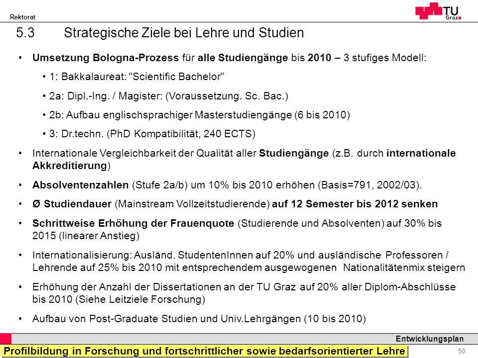 5.3 Strategische Ziele bei Lehre und Studien