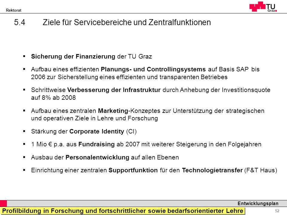 5.4 Ziele für Servicebereiche und Zentralfunktionen