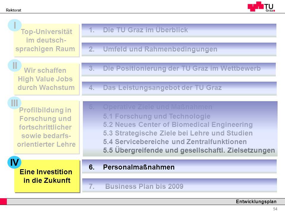 I II III IV Top-Universität im deutsch- sprachigen Raum