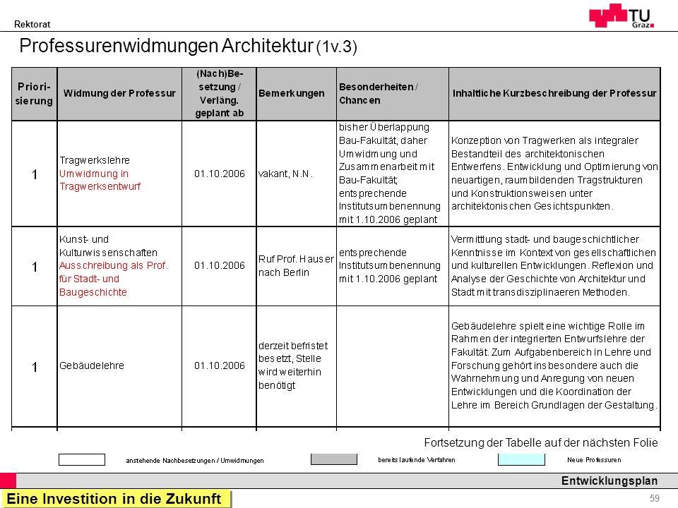 Professurenwidmungen Architektur (1v.3)
