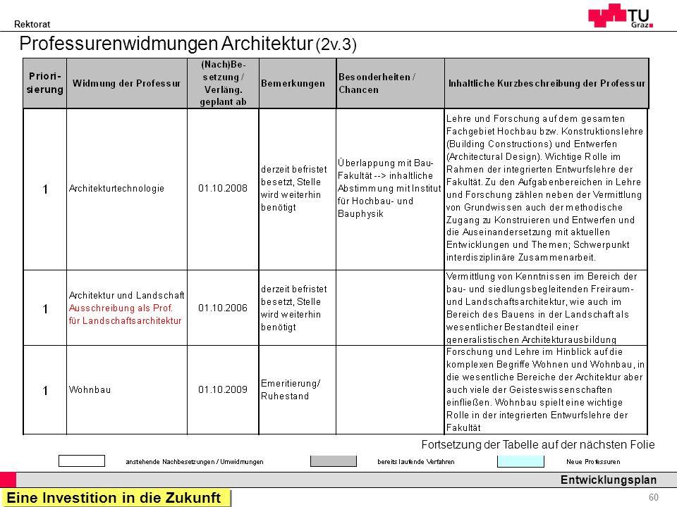 Professurenwidmungen Architektur (2v.3)