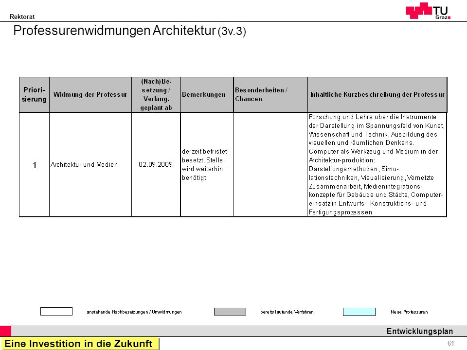 Professurenwidmungen Architektur (3v.3)