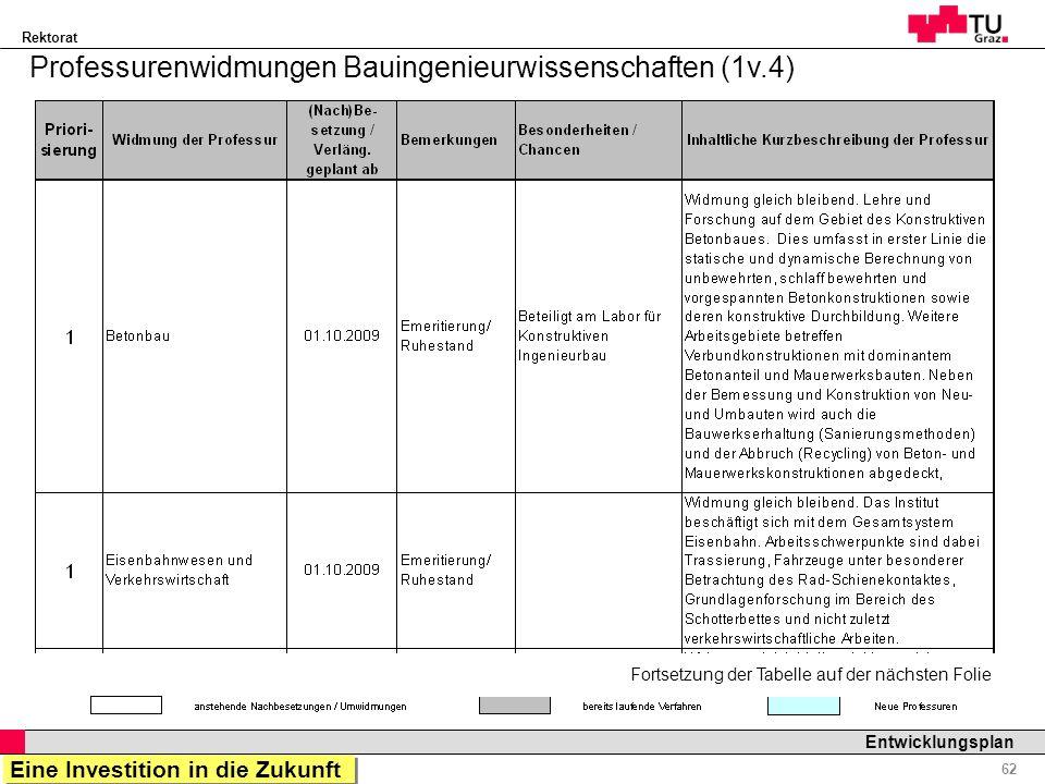 Professurenwidmungen Bauingenieurwissenschaften (1v.4)