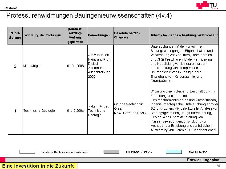 Professurenwidmungen Bauingenieurwissenschaften (4v.4)