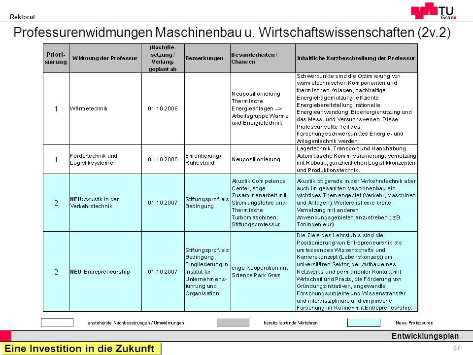 Professurenwidmungen Maschinenbau u. Wirtschaftswissenschaften (2v.2)