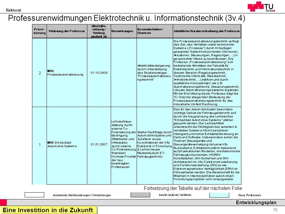 Professurenwidmungen Elektrotechnik u. Informationstechnik (3v.4)