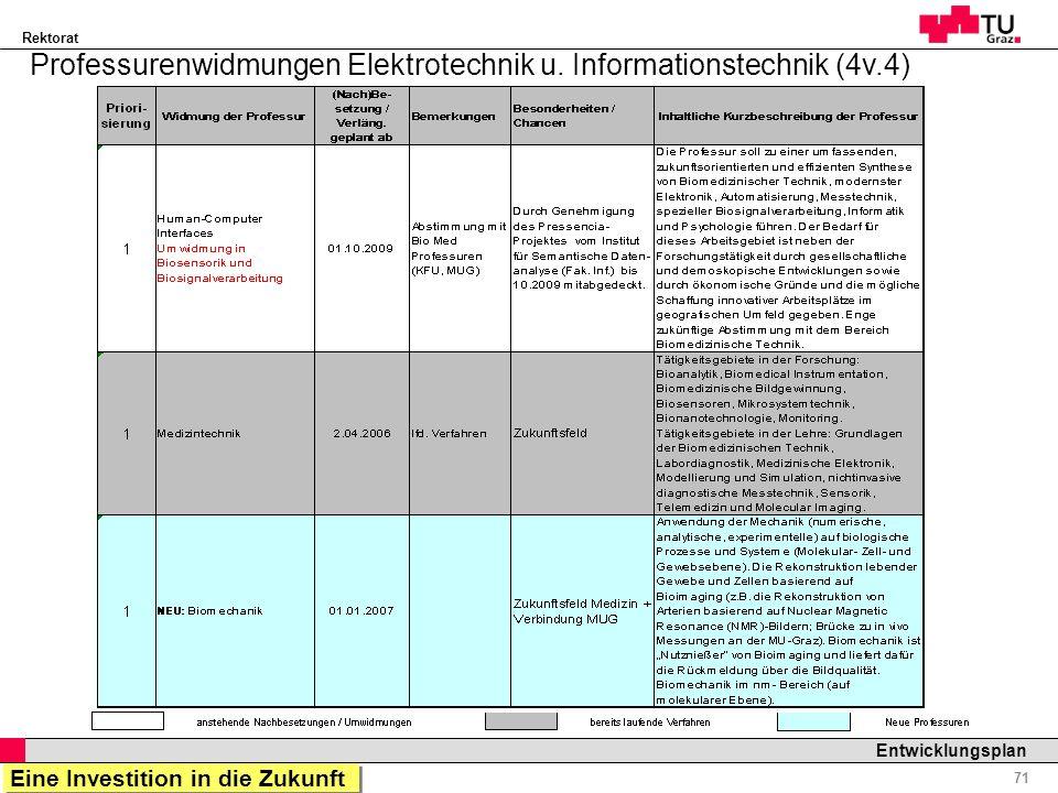 Professurenwidmungen Elektrotechnik u. Informationstechnik (4v.4)