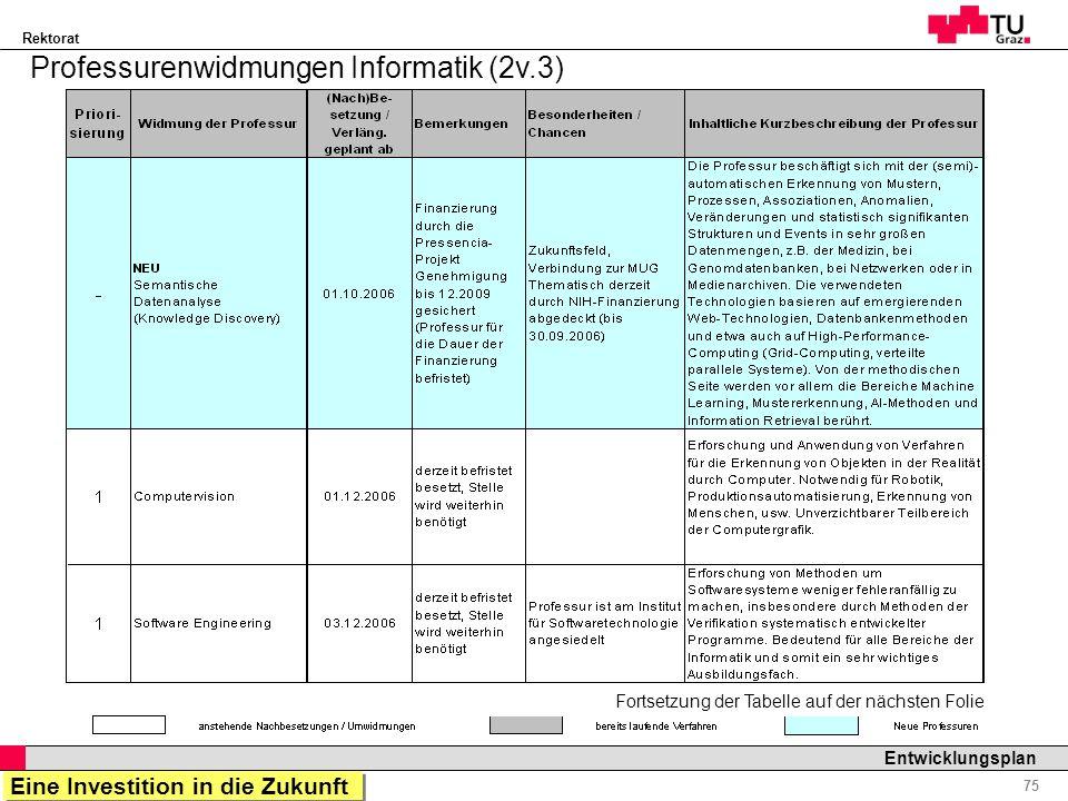 Professurenwidmungen Informatik (2v.3)