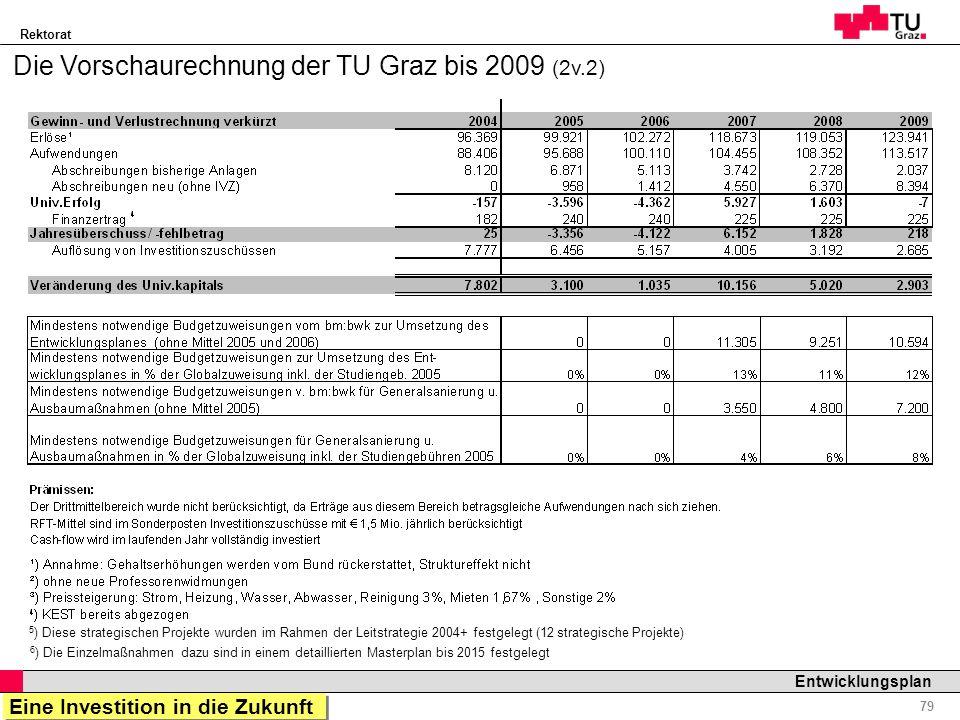 Die Vorschaurechnung der TU Graz bis 2009 (2v.2)
