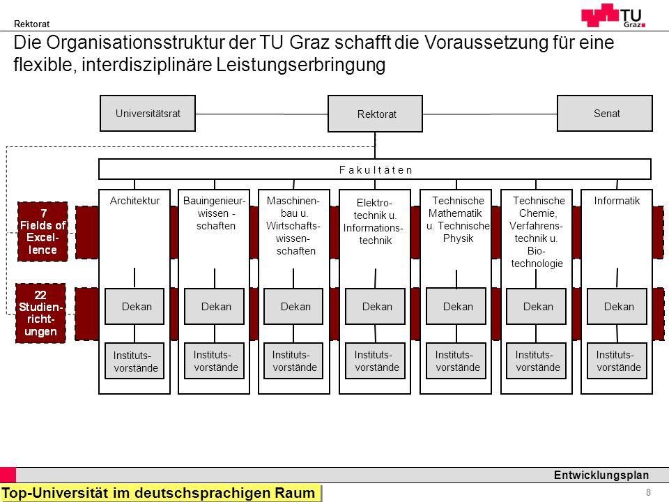 Die Organisationsstruktur der TU Graz schafft die Voraussetzung für eine flexible, interdisziplinäre Leistungserbringung