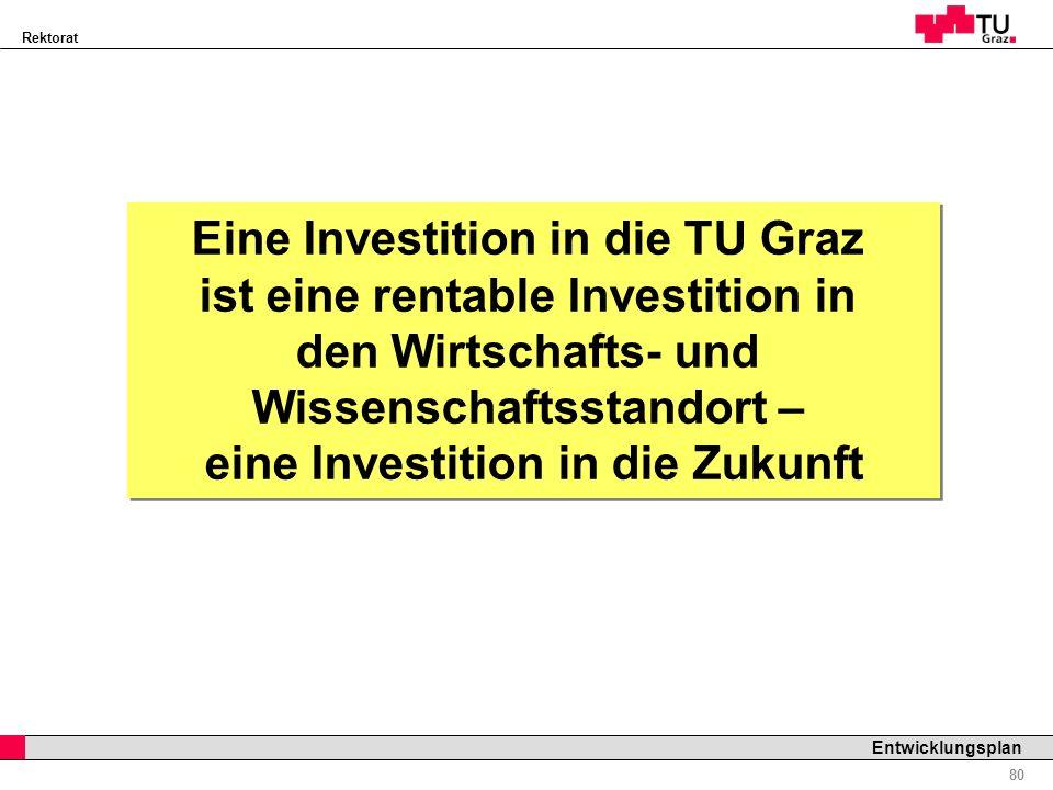 Eine Investition in die TU Graz ist eine rentable Investition in