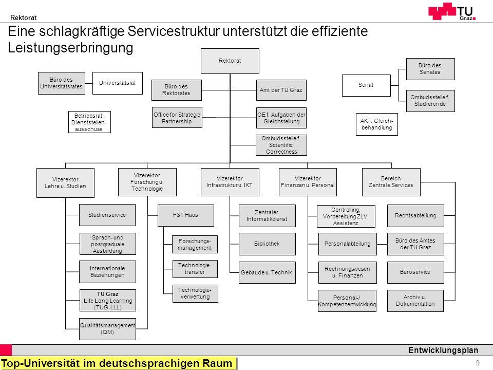 Eine schlagkräftige Servicestruktur unterstützt die effiziente Leistungserbringung