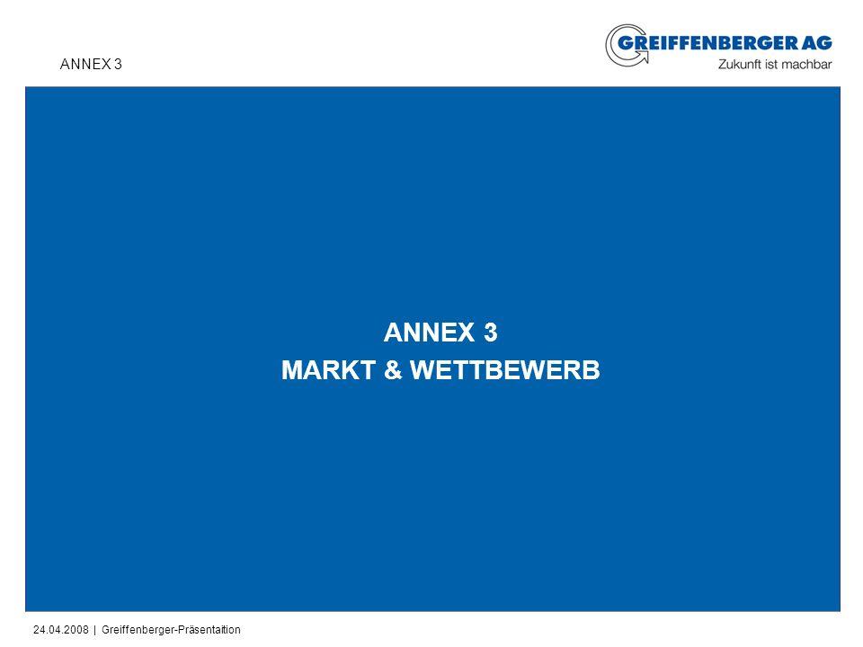 ANNEX 3 MARKT & WETTBEWERB