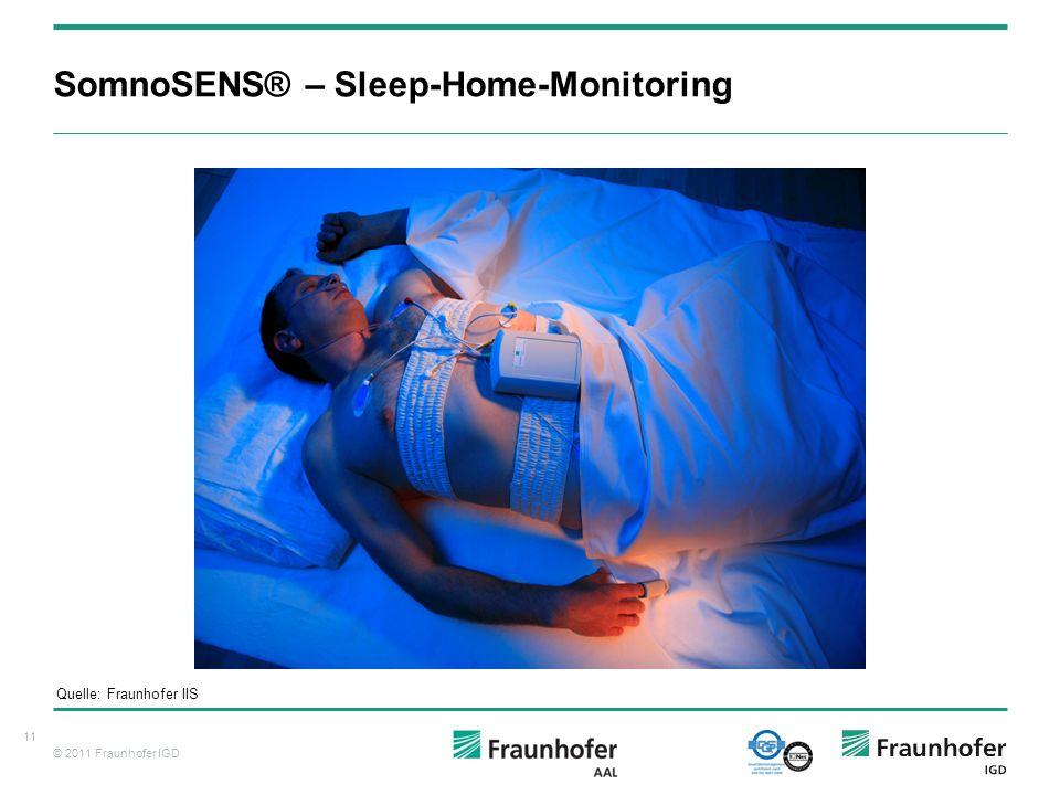 SomnoSENS® – Sleep-Home-Monitoring