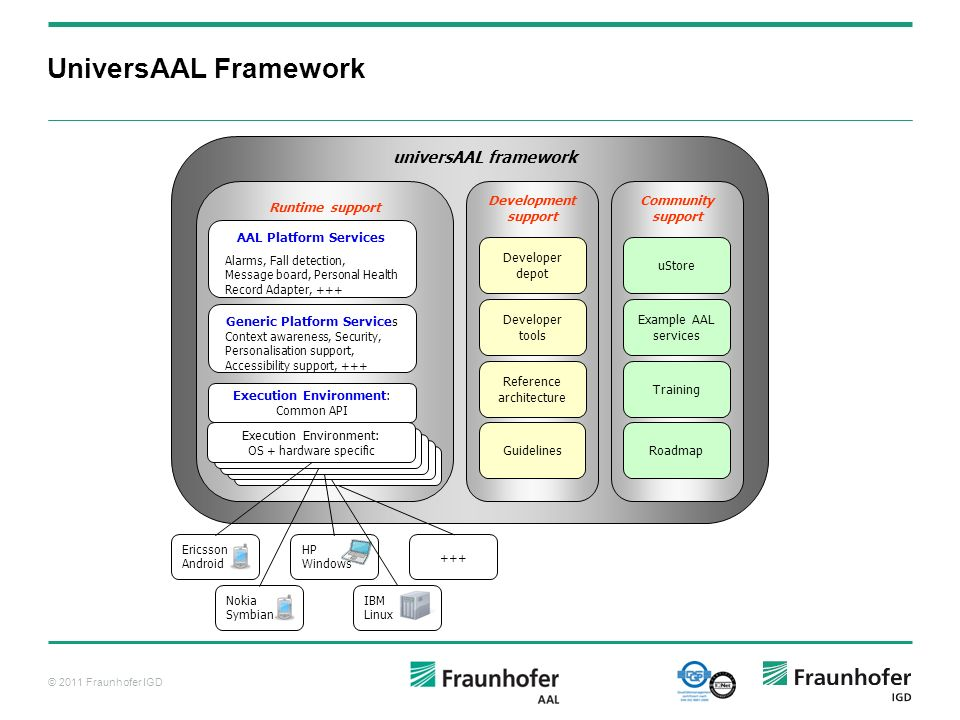 UniversAAL Framework 17 universAAL framework Runtime support