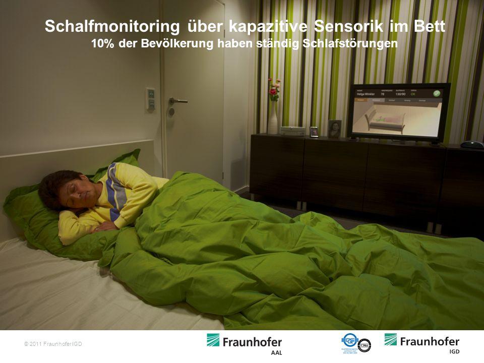 Schalfmonitoring über kapazitive Sensorik im Bett 10% der Bevölkerung haben ständig Schlafstörungen