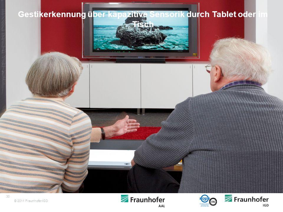 Gestikerkennung über kapazitive Sensorik durch Tablet oder im Tisch