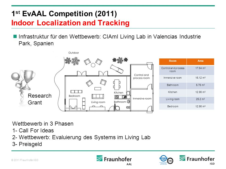 1st EvAAL Competition (2011) Indoor Localization and Tracking