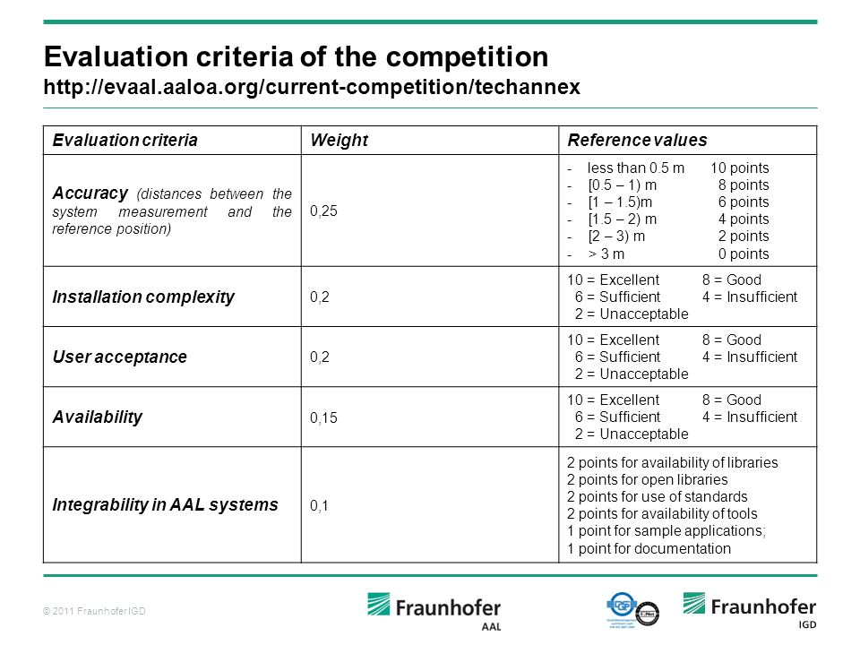 Evaluation criteria of the competition http://evaal. aaloa