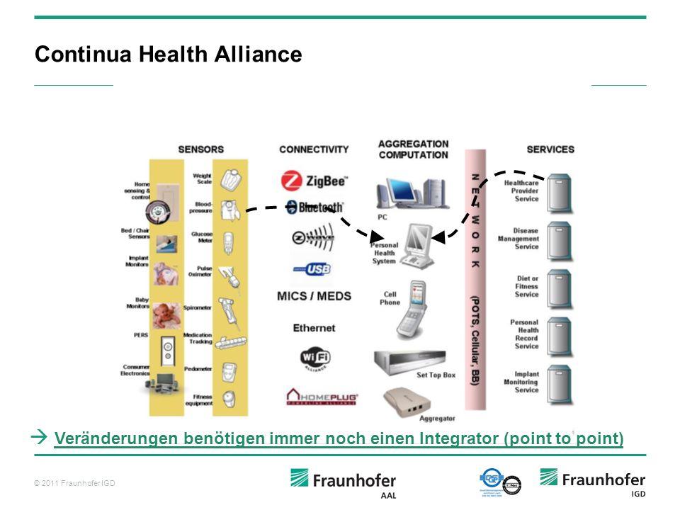 Continua Health Alliance