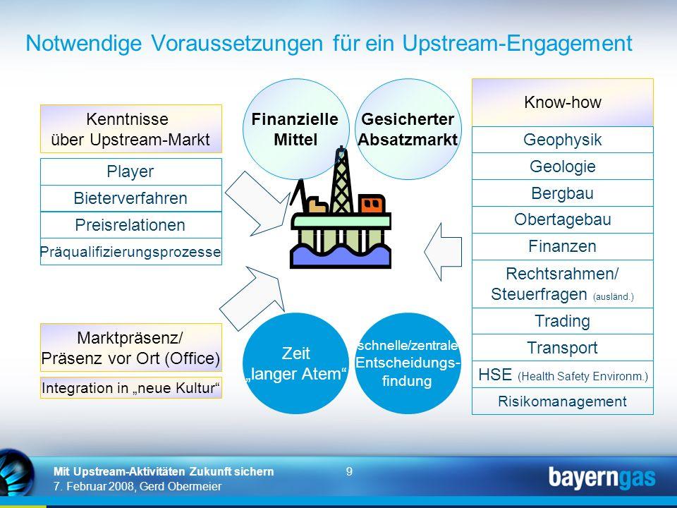 Notwendige Voraussetzungen für ein Upstream-Engagement