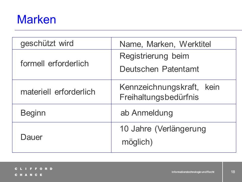 § 14 Abs. 1 MarkenG Ausschließliches Recht des Inhabers einer Marke; Unterlassungsanspruch; Schadenersatzanspruch.