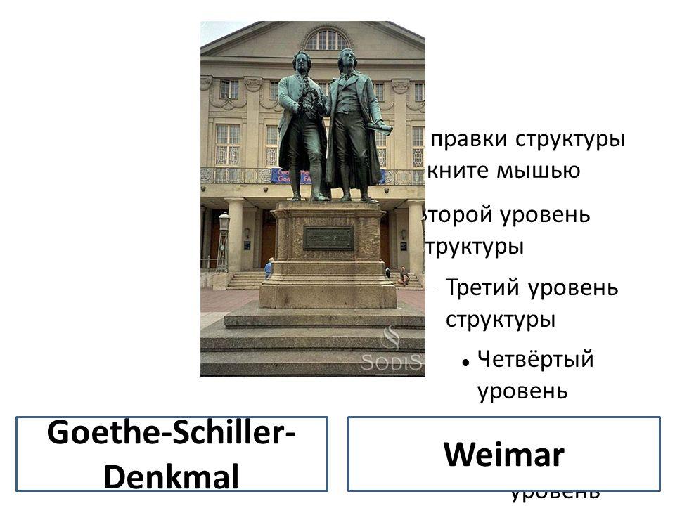 Goethe-Schiller- Denkmal