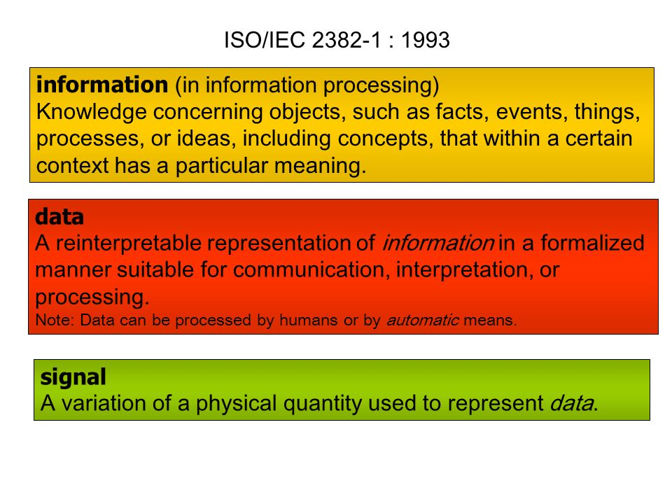 information (in information processing)