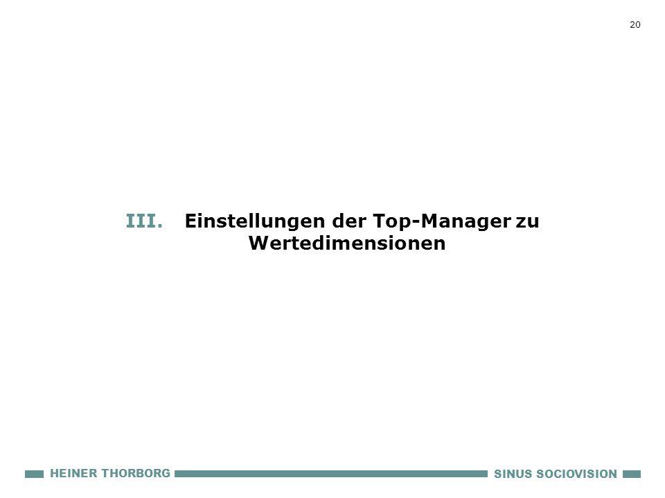 III. Einstellungen der Top-Manager zu Wertedimensionen