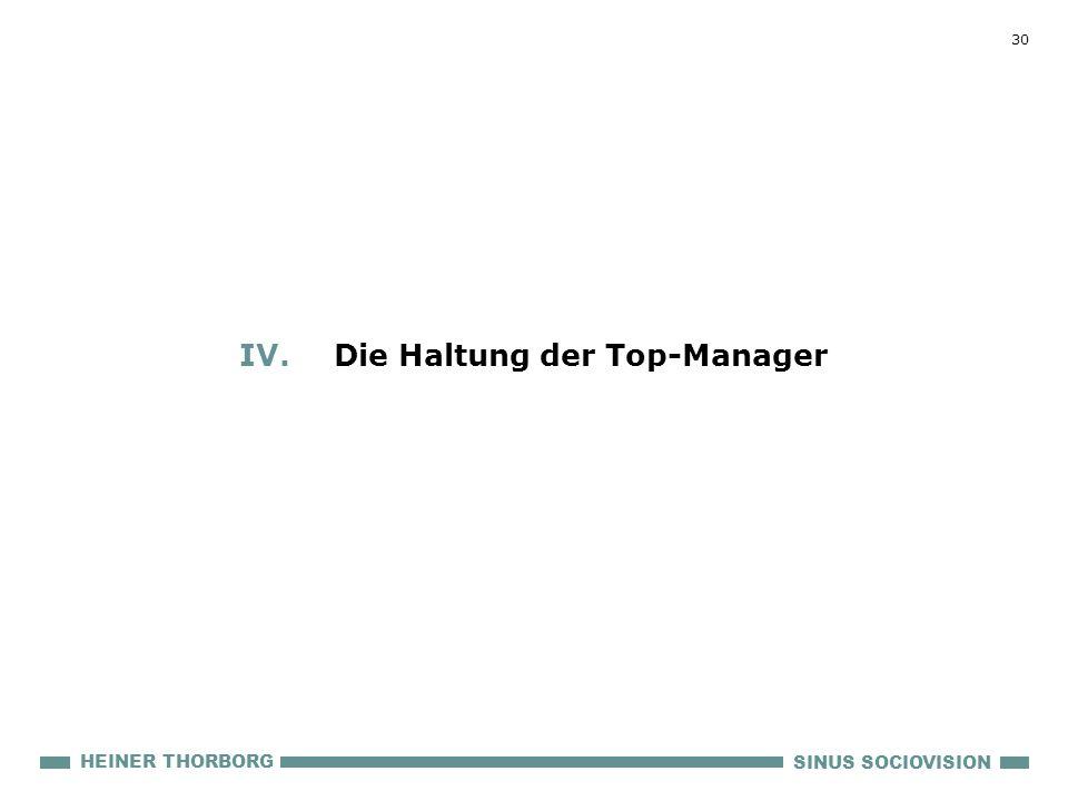 IV. Die Haltung der Top-Manager