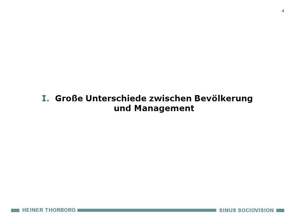 Große Unterschiede zwischen Bevölkerung und Management