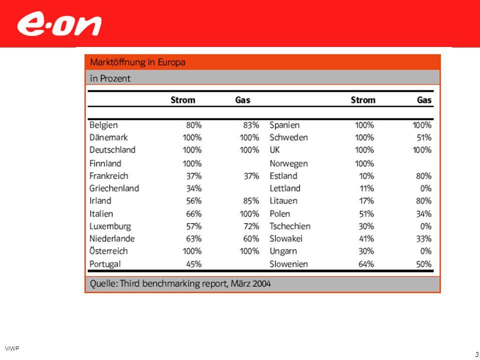 EU-Strompreisvergleich: Preisrückgang in Deutschland um rd