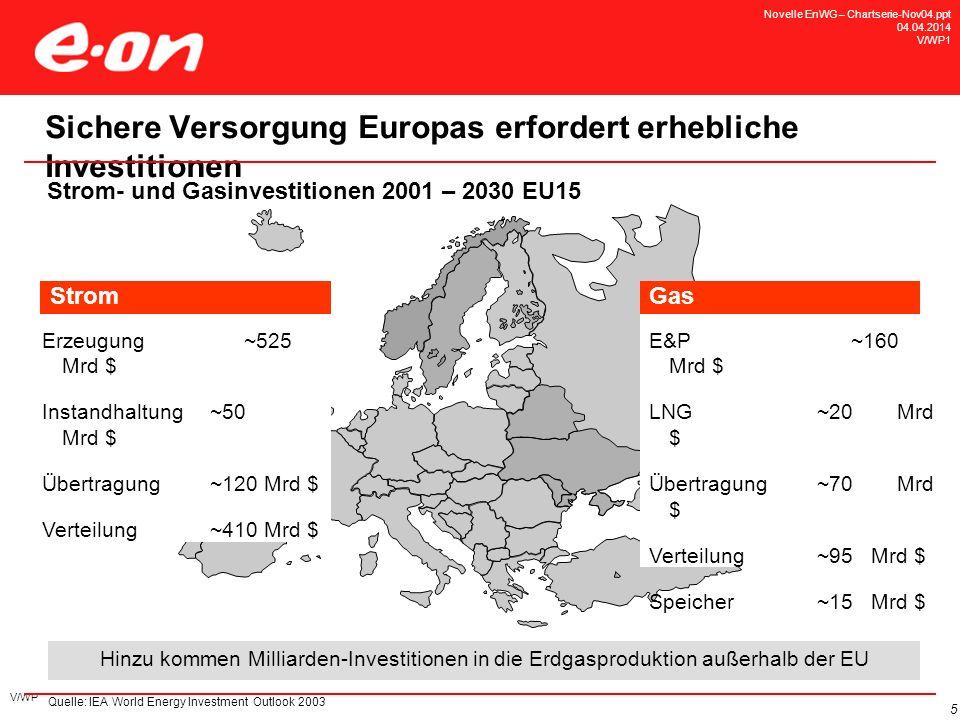 Europa während des Italien-Blackouts