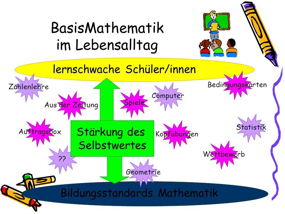 BasisMathematik im Lebensalltag