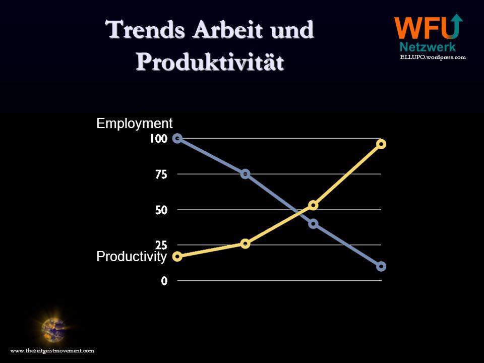 Trends Arbeit und Produktivität